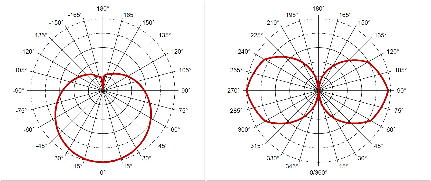Photometry for 0027100