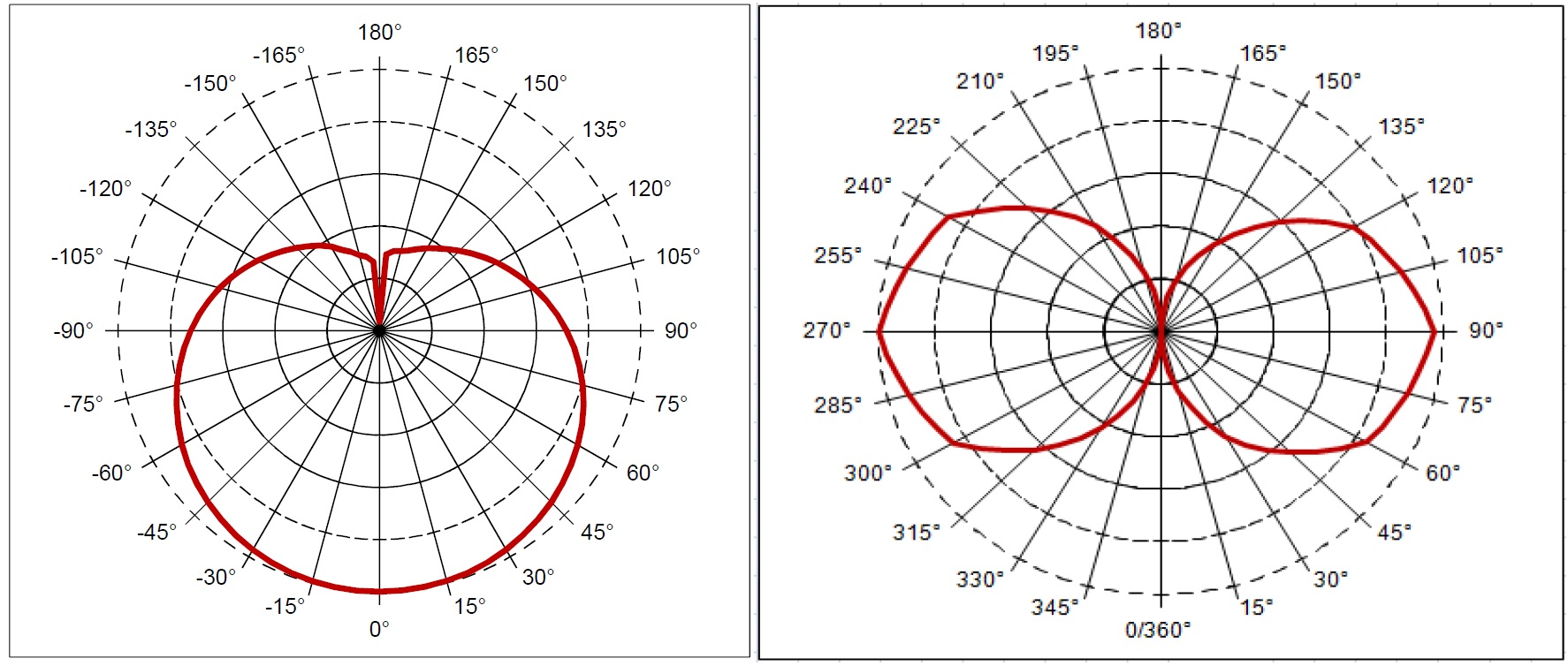 Photometry for 0027105