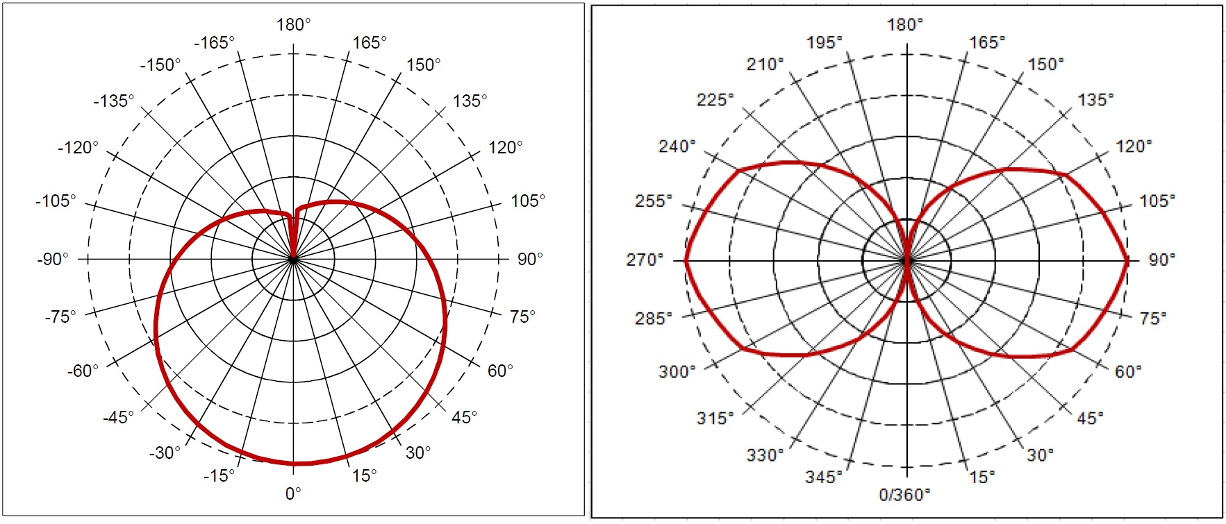 Photometry for 0027106