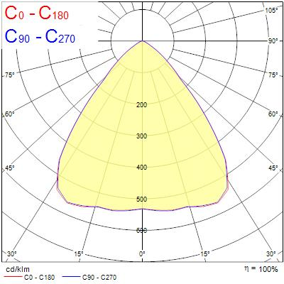 Photometry for 0039533