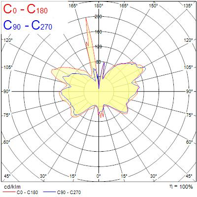 Photometry for 0043316