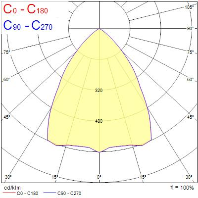 Photometry for 0044103