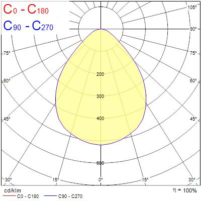 Photometry for 0044104