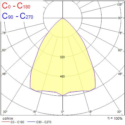 Photometry for 0044109