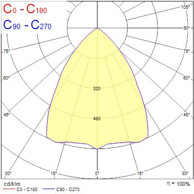 Photometry for 0044233