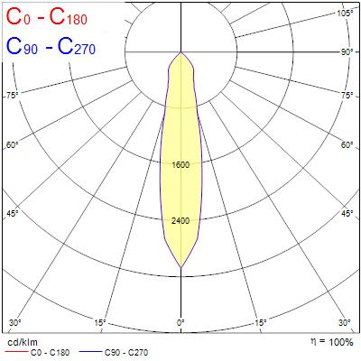 Photometry for 0060210