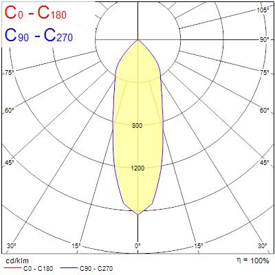 Photometry for 0060220