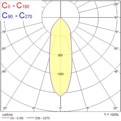Photometry for 0060223