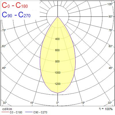 Photometry for 0060236