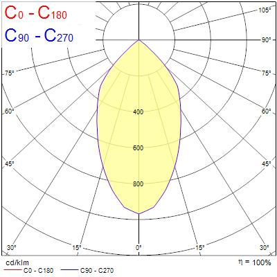 Photometry for 0060323