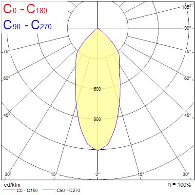 Photometry for 0060385