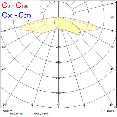 Photometry for 0066604