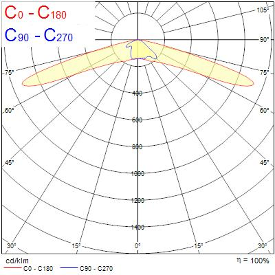 Photometry for 0066606
