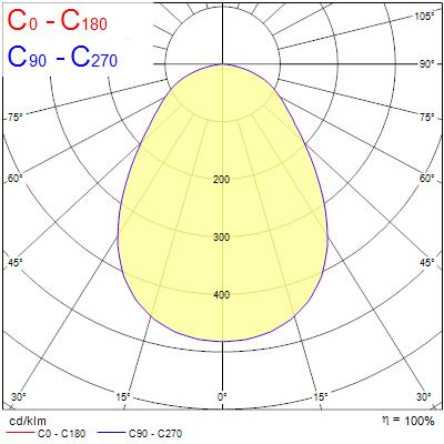 Photometry for 2069354
