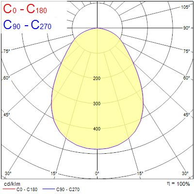 Photometry for 2069390